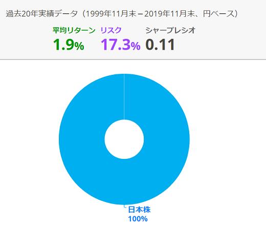 japan-stock-return-and-risk